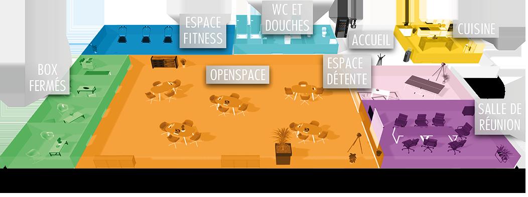 plan du site workinvarenne : box fermés, openspace, espace fitness, douches, salle de réunion, cuisine, espace détente